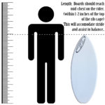 Board Height Guide